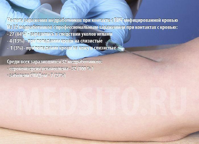 Инфицироваться при незащищенном сексе