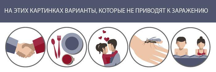 фобия вич симптомы